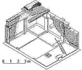Этапы развития архитектуры на планете