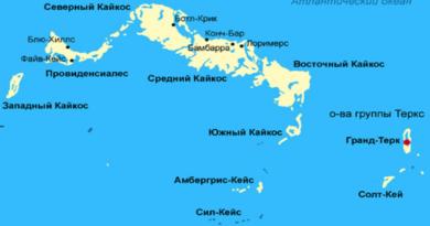 Что интересного на Островах Теркс и Кайкос