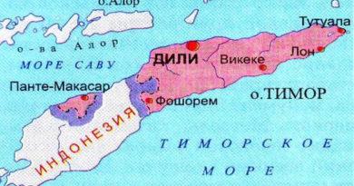 Что интересного в Восточном Тиморе